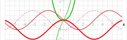 [Maths] colles semaines 15 et 16