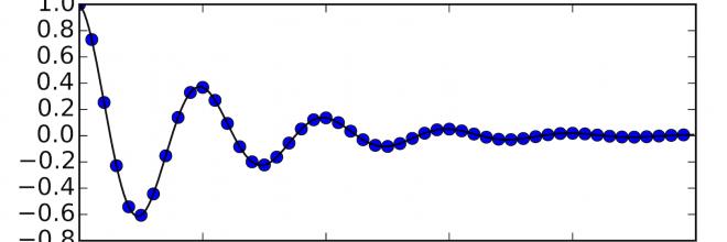 Créer des graphiques de manière interactive avec Python/Matplotlib